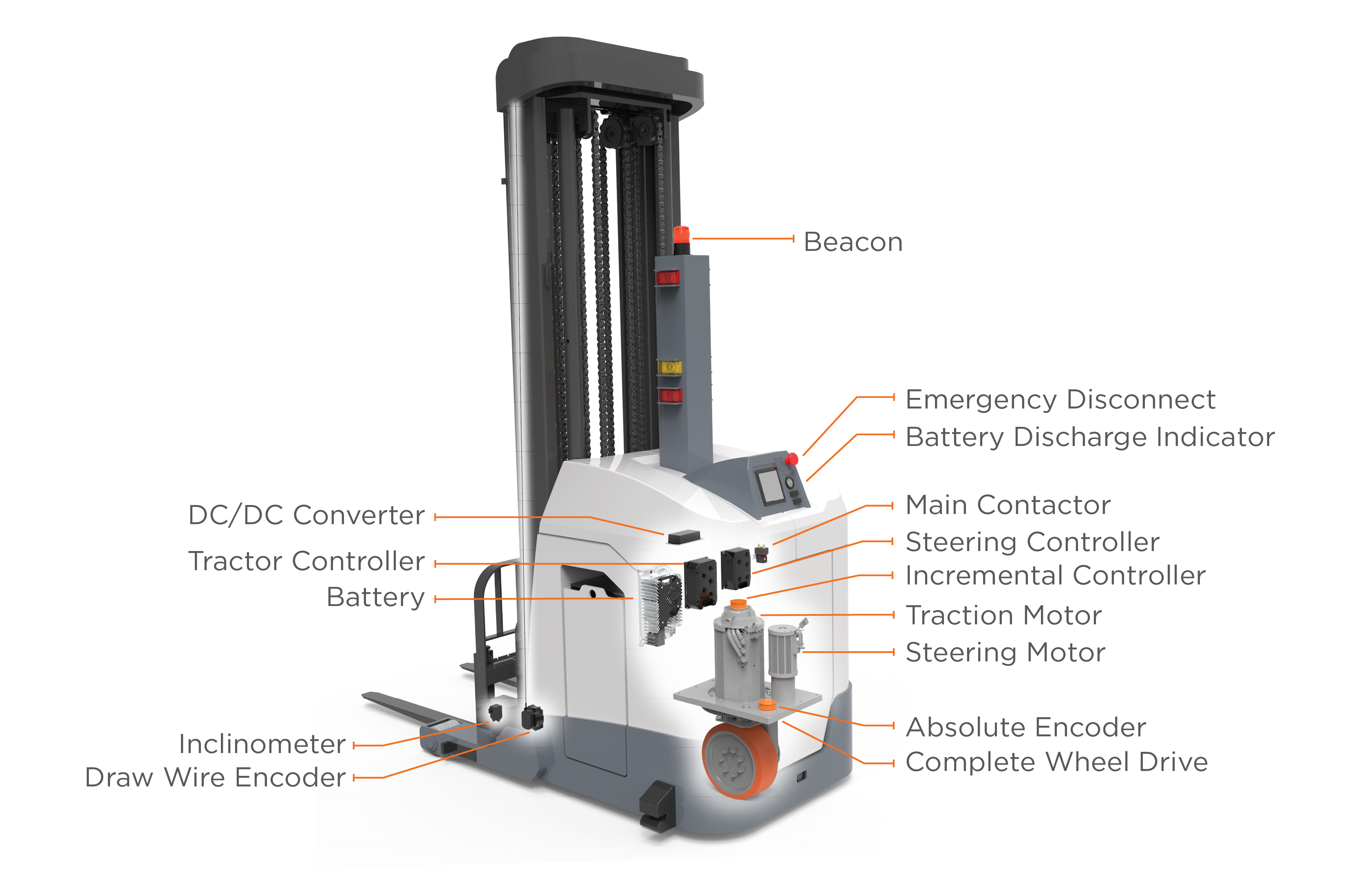 Automated Guided Forklift